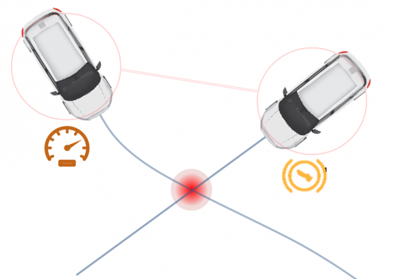 Ground Traffic Control Systems Offers Collision Prevention