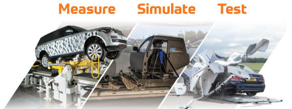 Measure Simulate Test With Ab Dynamics Products And Solutions